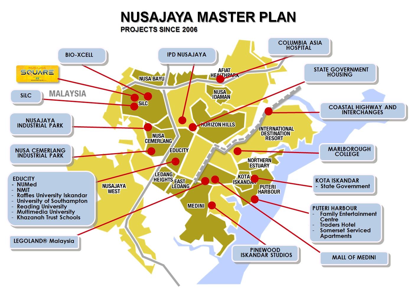 Nusajaya Malaysia  City new picture : Iskandar Malaysia : Nusajaya Master Plan